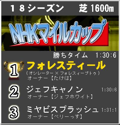 NHK18