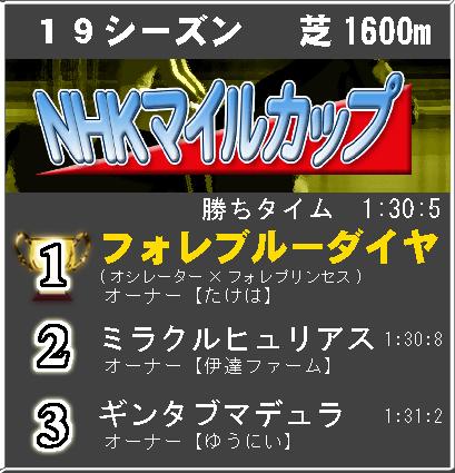 NHK19