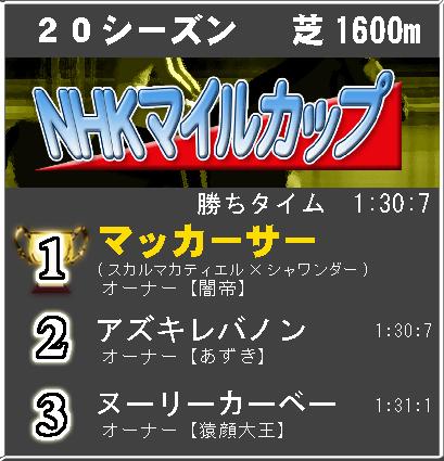 NHK20