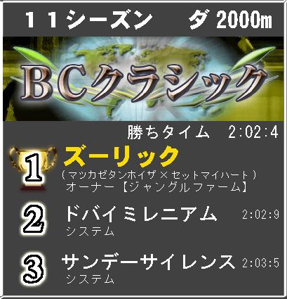 bcc11