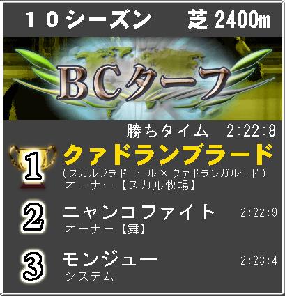 bct10