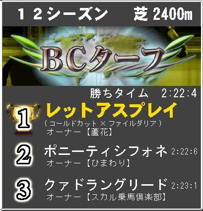 bct12