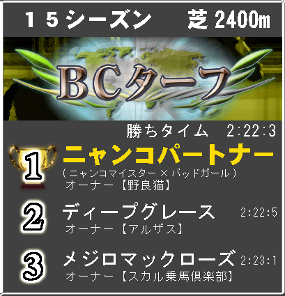 bct15