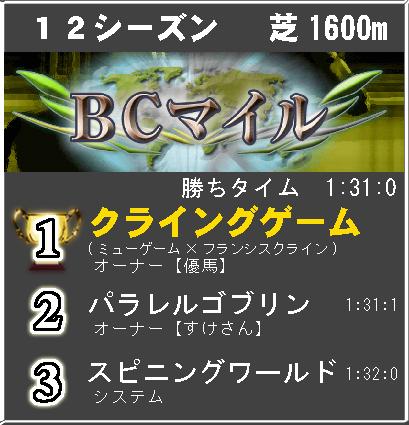 bcm12
