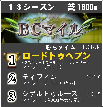 bcm13