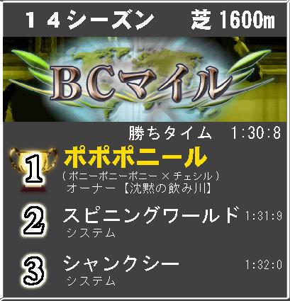bcm14