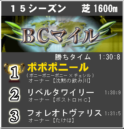 bcm15