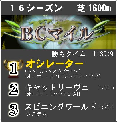 bcm16