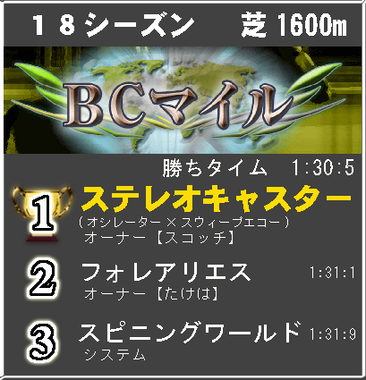 bcm18
