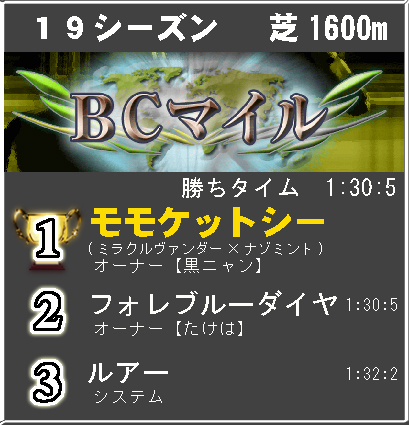 bcm19
