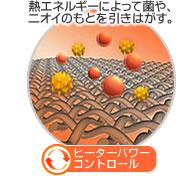 ヒート除菌・消臭2