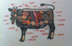 あげは牛部位
